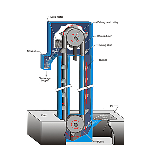 elevator-shot-blasting-machine-2.jpg
