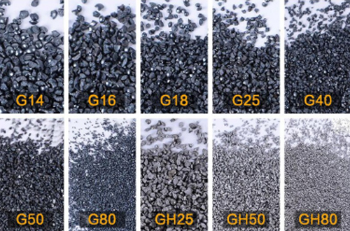 metal abrasives used through the shot blasting process